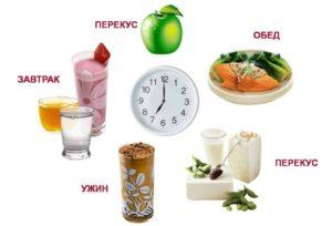 Планировать свое меню согласно диете