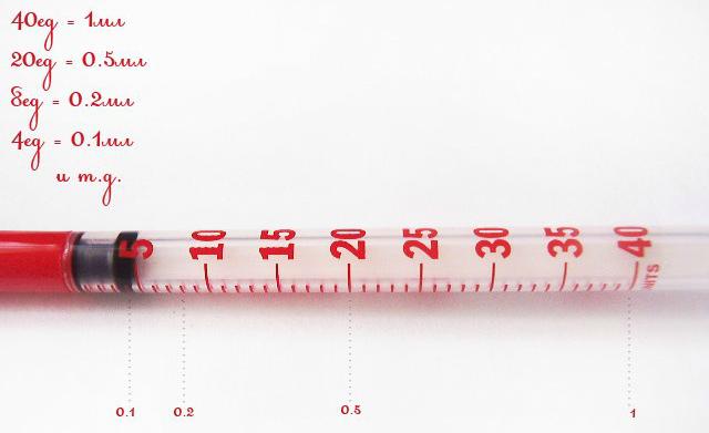 Шкала и деления на шприце