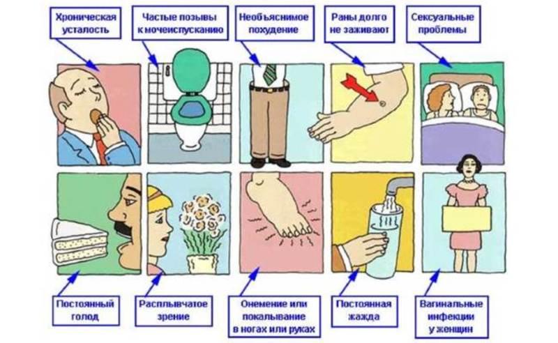 Симптомы лада диабета