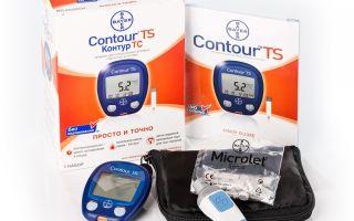 Недорогой и качественный глюкометр Контур ТС