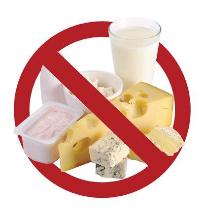 Правильное питание при колике Полезные и опасные