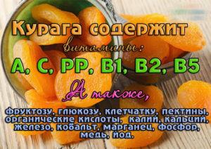 Минеральный и витаминный состав кураги