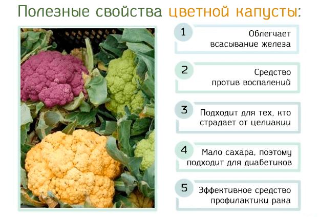 Какие овощи можно при диабете 2 типа - список и полезные рецепты