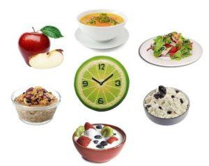Ожирение при диабете Как похудеть при диабете 1 и 2 типа
