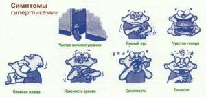 Симптомы гипергликемии
