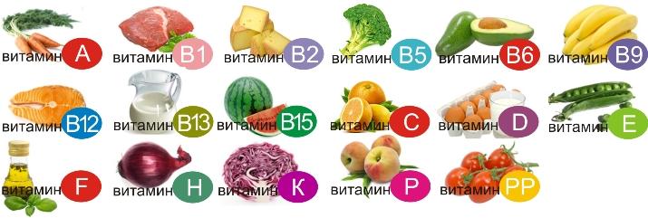 Витамины - больше всего А