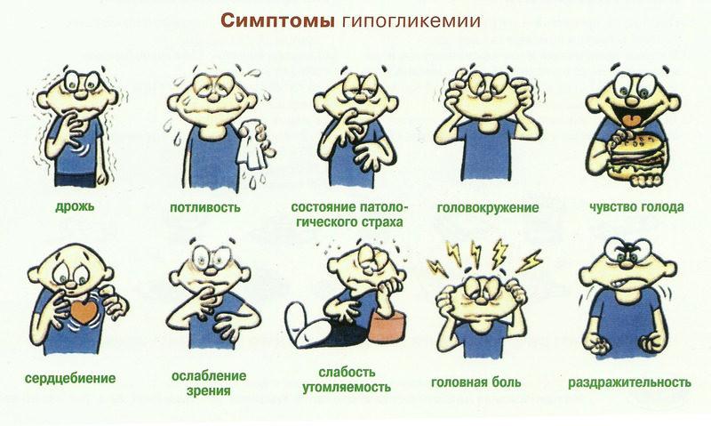 Наличие гипогликемии