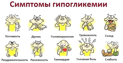 Гипогликемия