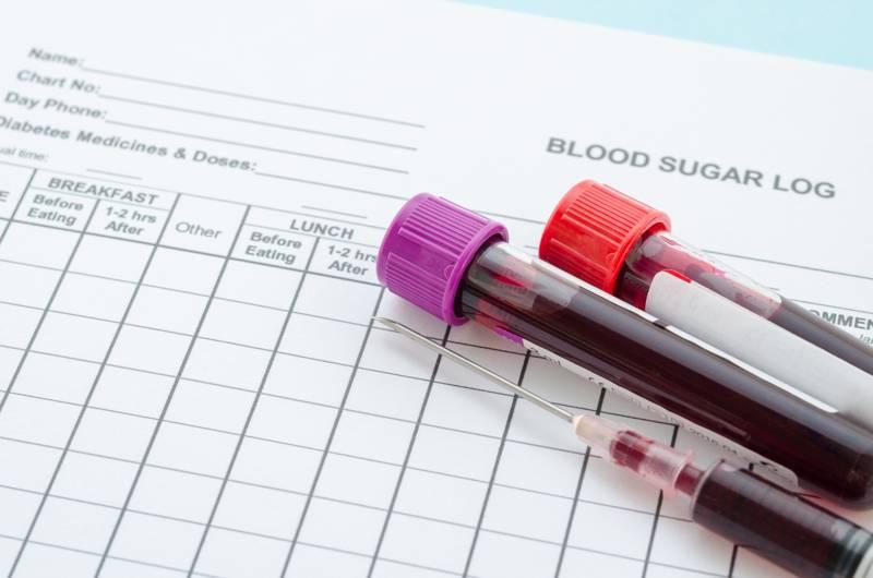 Инсулина в крови