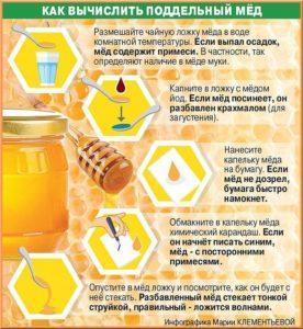 Как выбрать правильный мед